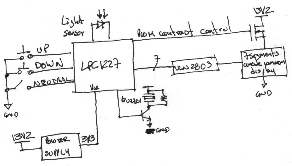 gear_counter_blocks?w=1000&h=567 motorcycle gear counter lpc1227 based (part 1) prototype sistemas